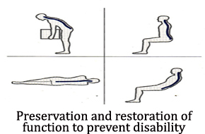 preservation-restoration-prevent-disability