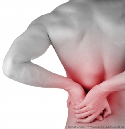 Back Pain Treatment in Bangalore